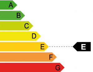 Energy Rating Group